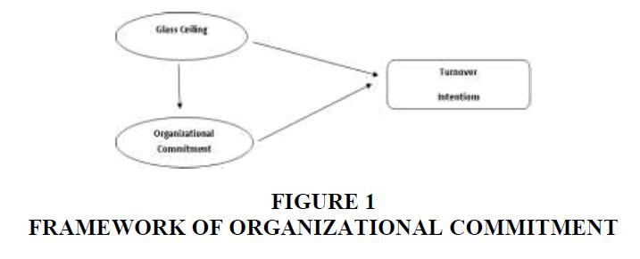 strategic-management-Organizational-Commitment