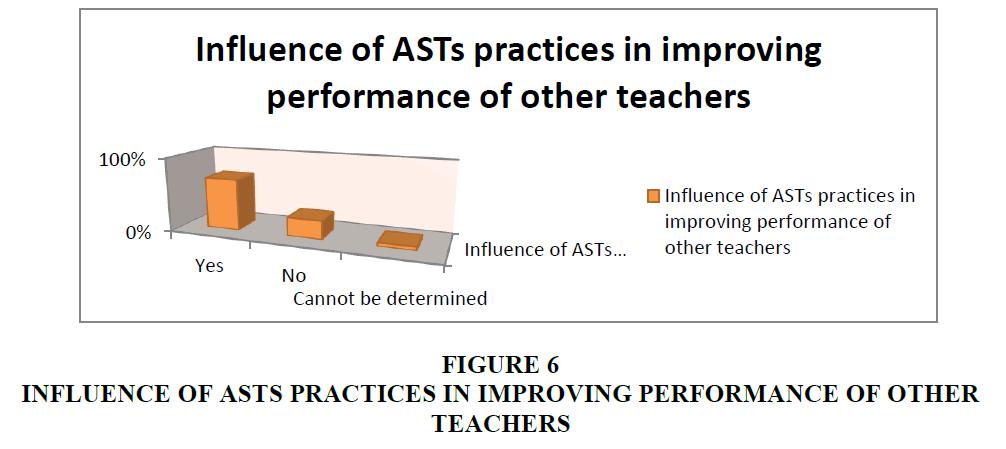 strategic-management-Other-Teachers