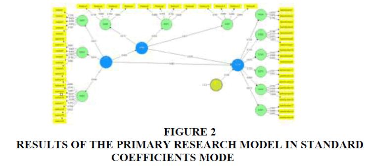strategic-management-PRIMARY