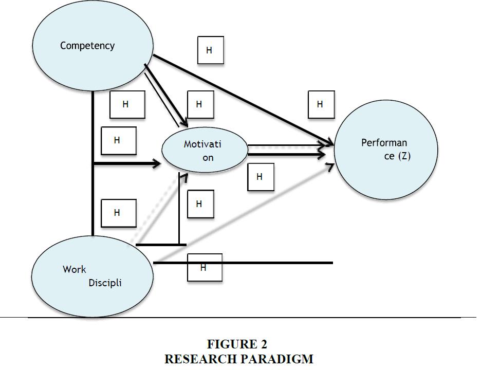 strategic-management-Paradigm