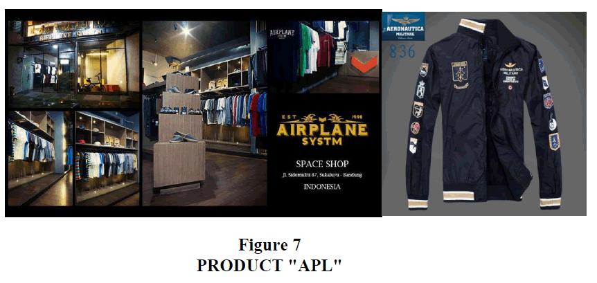 strategic-management-Product-apl