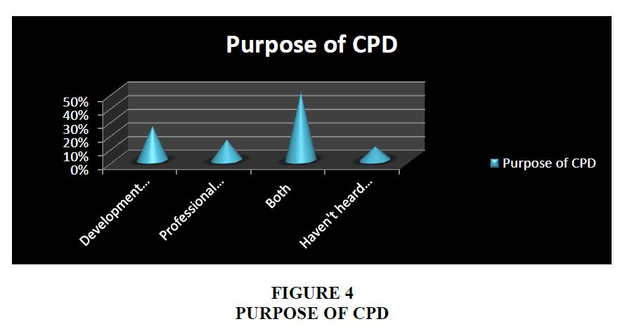 strategic-management-Purpose-Cpd