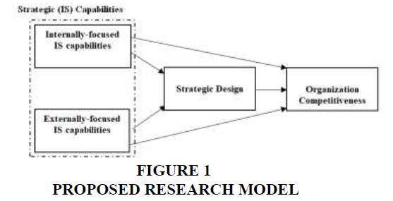 strategic-management-RESEARCH
