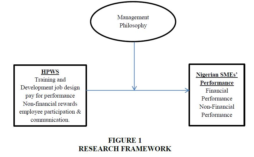 strategic-management-Research-Framework