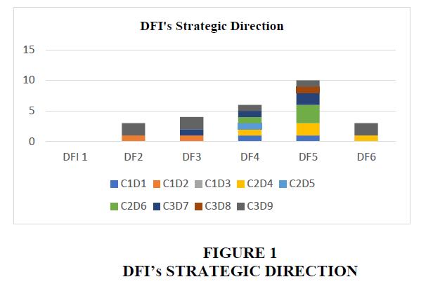 strategic-management-STRATEGIC