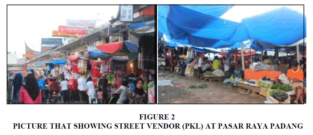 strategic-management-Showing-Street