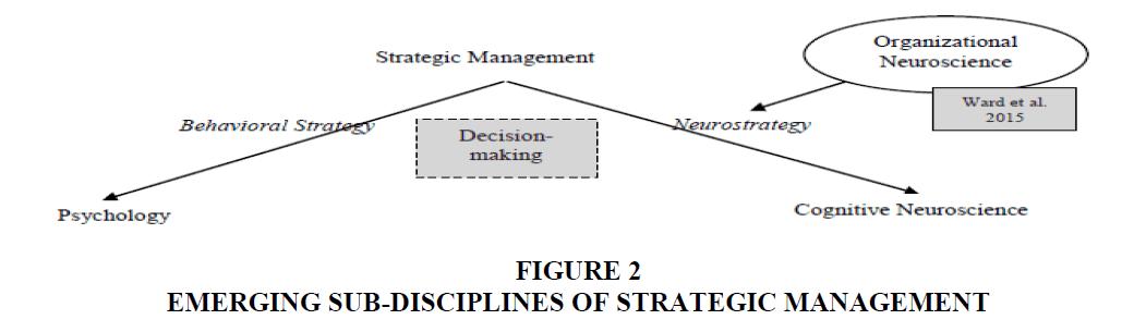 strategic-management-Strategic-Management