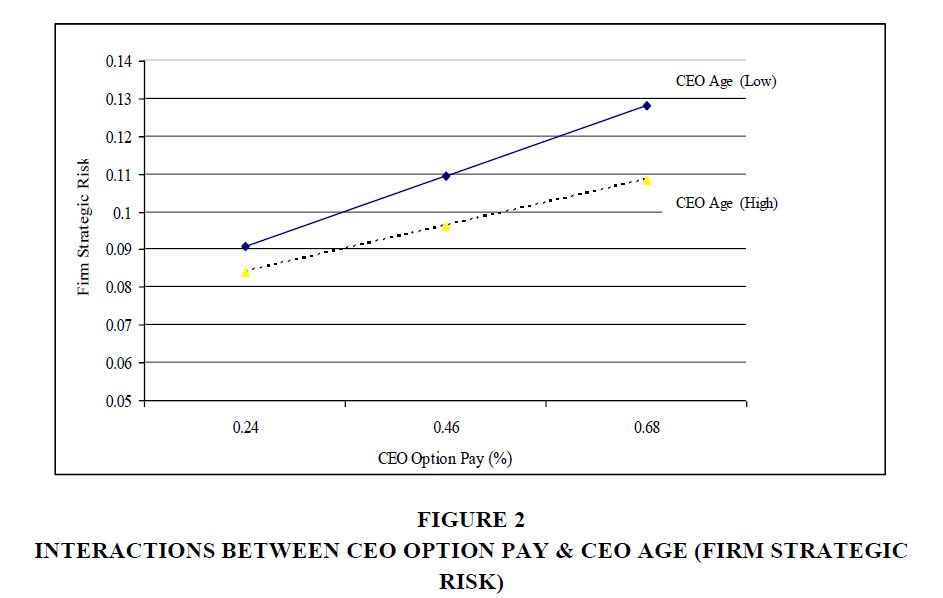 strategic-management-Strategic-Risk