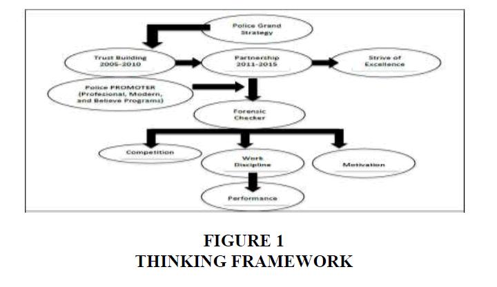 strategic-management-Thinking-Framework