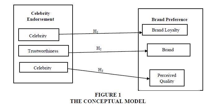 strategic-management-conceptual-model