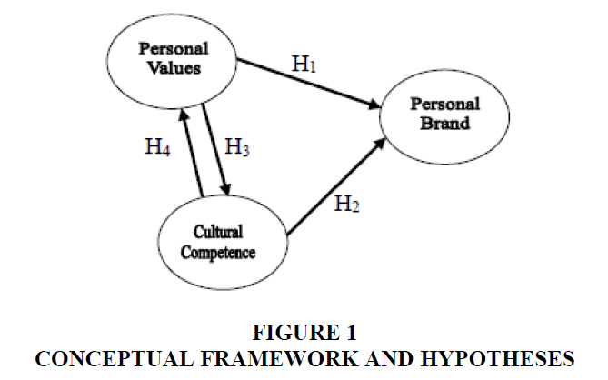 strategic-management-management-tools