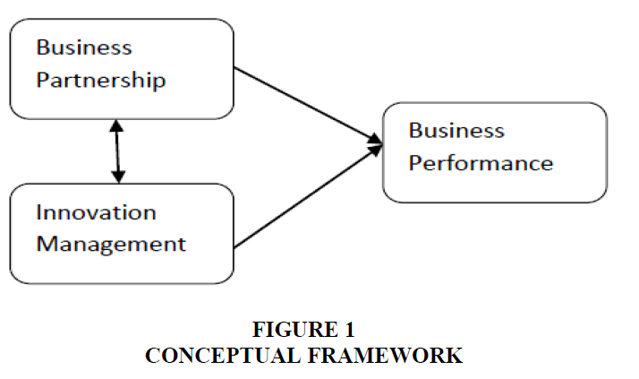 strategic-management-management-tools